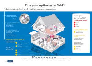 Tips WIFI ubicacion